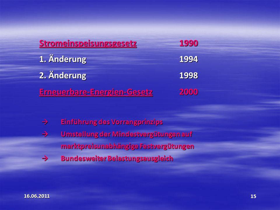 16.06.201115 Stromeinspeisungsgesetz1990 1.Änderung1994 2.