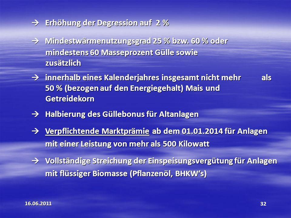 16.06.201132 Erhöhung der Degression auf 2 % Erhöhung der Degression auf 2 % Mindestwärmenutzungsgrad 25 % bzw.
