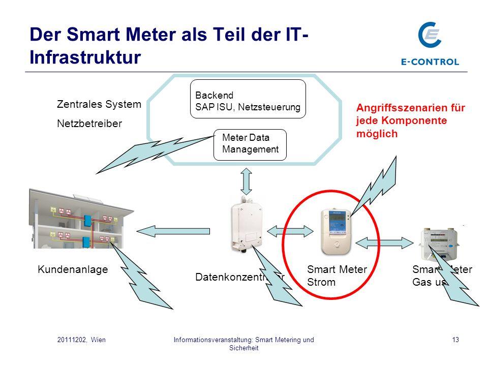 Informationsveranstaltung: Smart Metering und Sicherheit 1320111202, Wien Der Smart Meter als Teil der IT- Infrastruktur Smart Meter Strom Smart Meter