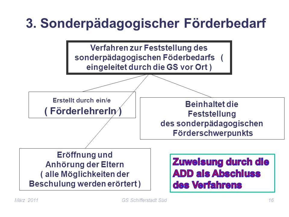 GS Schifferstadt Süd16 3. Sonderpädagogischer Förderbedarf Verfahren zur Feststellung des sonderpädagogischen Föderbedarfs ( eingeleitet durch die GS