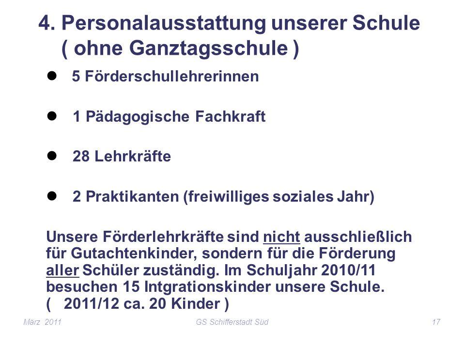 GS Schifferstadt Süd17 4. Personalausstattung unserer Schule ( ohne Ganztagsschule ) 5 Förderschullehrerinnen 1 Pädagogische Fachkraft 28 Lehrkräfte 2