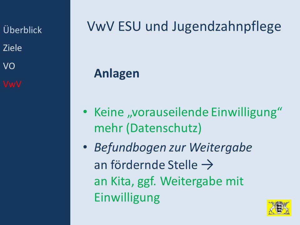 VwV ESU und Jugendzahnpflege Anlagen Keine vorauseilende Einwilligung mehr (Datenschutz) Befundbogen zur Weitergabe an fördernde Stelle an Kita, ggf.