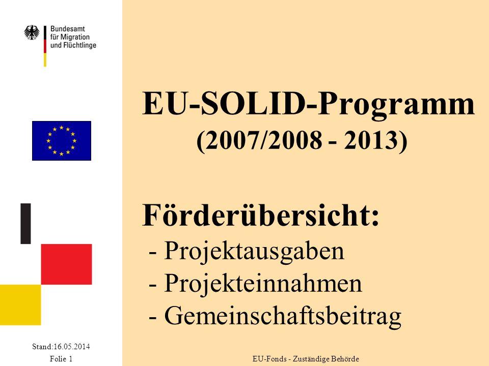 Stand:16.05.2014 Folie 1 EU-SOLID-Programm (2007/2008 - 2013) Förderübersicht: - Projektausgaben - Projekteinnahmen - Gemeinschaftsbeitrag EU-Fonds - Zuständige Behörde