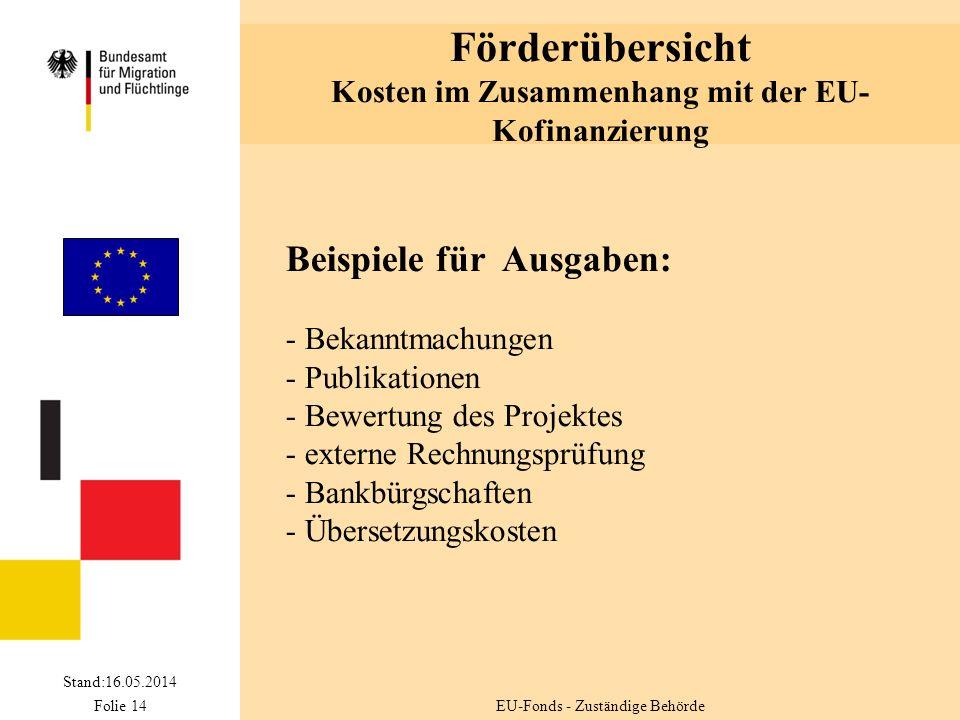 Förderübersicht Kosten im Zusammenhang mit der EU- Kofinanzierung Stand:16.05.2014 Folie 14 Beispiele für Ausgaben: - Bekanntmachungen - Publikationen - Bewertung des Projektes - externe Rechnungsprüfung - Bankbürgschaften - Übersetzungskosten EU-Fonds - Zuständige Behörde