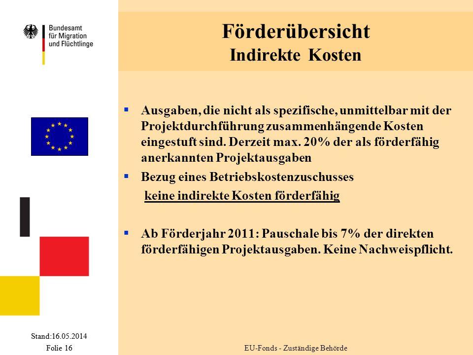 Stand:16.05.2014 Folie 16 Stand:16.05.2014 Folie 16 Förderübersicht Indirekte Kosten Ausgaben, die nicht als spezifische, unmittelbar mit der Projektdurchführung zusammenhängende Kosten eingestuft sind.