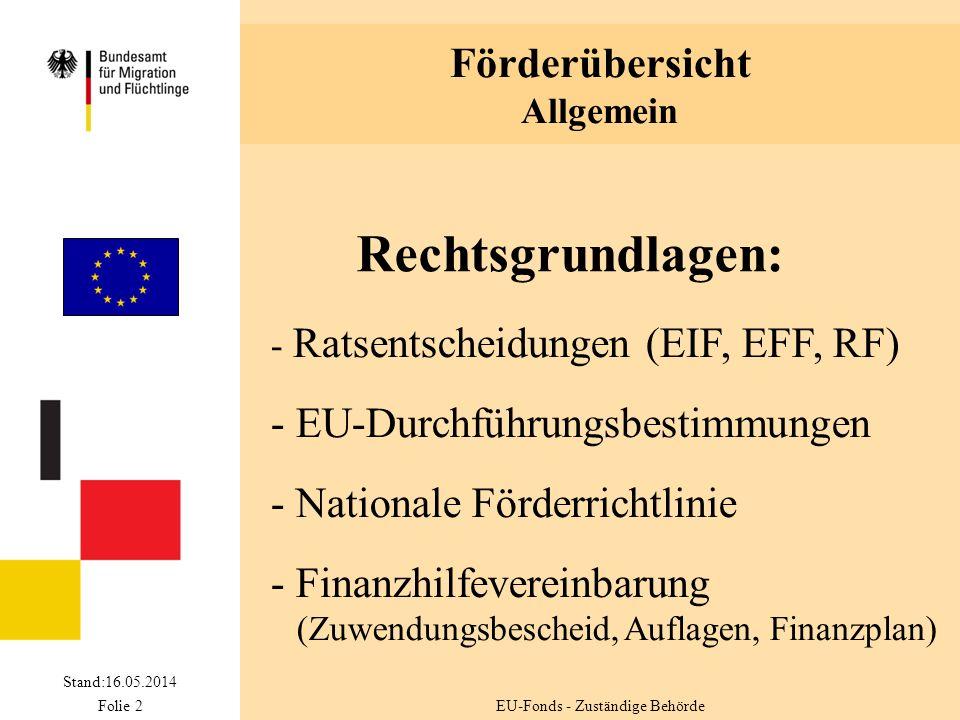 Förderübersicht Allgemein Stand:16.05.2014 Folie 2 Rechtsgrundlagen: - Ratsentscheidungen (EIF, EFF, RF) - EU-Durchführungsbestimmungen - Nationale Förderrichtlinie - Finanzhilfevereinbarung (Zuwendungsbescheid, Auflagen, Finanzplan) EU-Fonds - Zuständige Behörde