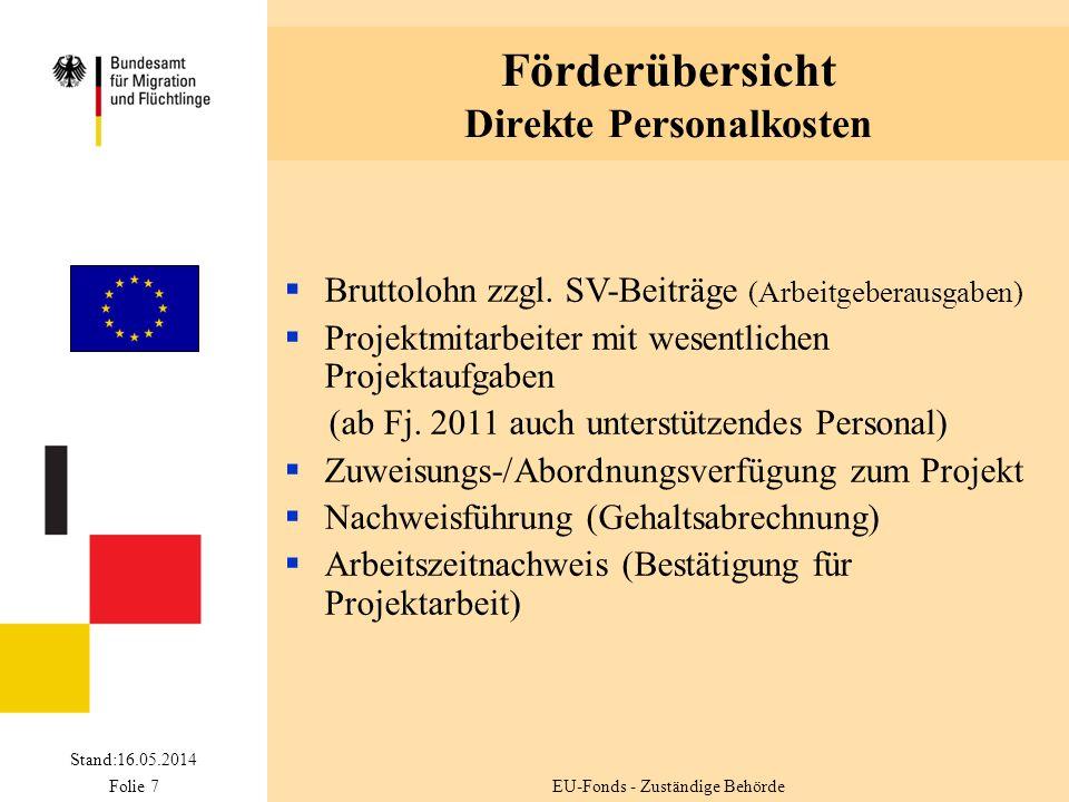 Förderübersicht Direkte Personalkosten Stand:16.05.2014 Folie 7 Bruttolohn zzgl.