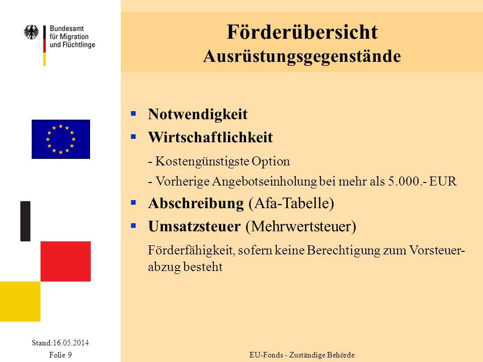 Stand:16.05.2014 Folie 9 Förderübersicht Ausrüstungsgegenstände Notwendigkeit Wirtschaftlichkeit - Kostengünstigste Option - Vorherige Angebotseinholung bei mehr als 5.000.- EUR Abschreibung (Afa-Tabelle) Umsatzsteuer (Mehrwertsteuer) Förderfähigkeit, sofern keine Berechtigung zum Vorsteuer- abzug besteht EU-Fonds - Zuständige Behörde