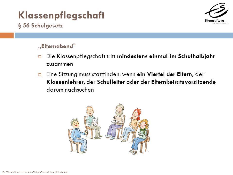 Dr. Tilman Boehm – Johann-Philipp-Glock-Schule, Schallstadt Elternabend Die Klassenpflegschaft tritt mindestens einmal im Schulhalbjahr zusammen Eine