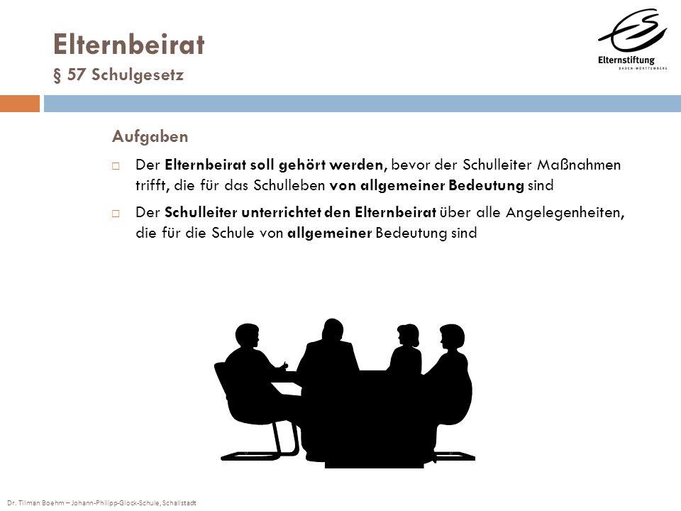 Dr. Tilman Boehm – Johann-Philipp-Glock-Schule, Schallstadt Elternbeirat § 57 Schulgesetz Aufgaben Der Elternbeirat soll gehört werden, bevor der Schu