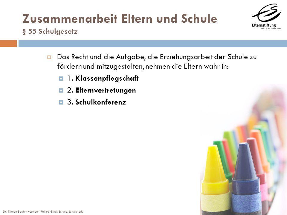 Dr. Tilman Boehm – Johann-Philipp-Glock-Schule, Schallstadt Zusammenarbeit Eltern und Schule § 55 Schulgesetz Das Recht und die Aufgabe, die Erziehung