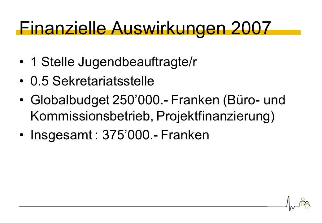 Finanzielle Auswirkungen 2007 1 Stelle Jugendbeauftragte/r 0.5 Sekretariatsstelle Globalbudget 250000.- Franken (Büro- und Kommissionsbetrieb, Projekt