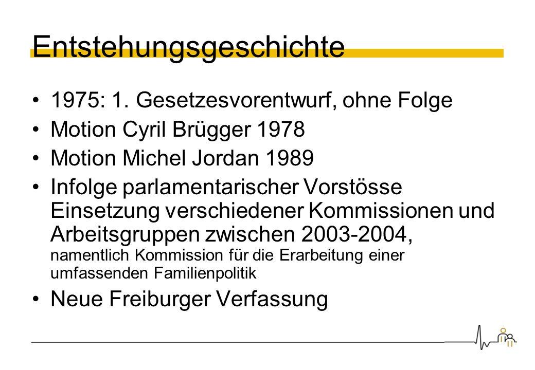 Entstehungsgeschichte 1975: 1. Gesetzesvorentwurf, ohne Folge Motion Cyril Brügger 1978 Motion Michel Jordan 1989 Infolge parlamentarischer Vorstösse