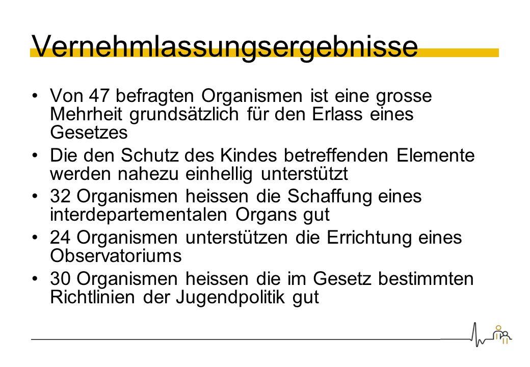 Sozialpädagogische Betreuung (1) Auszug Art.