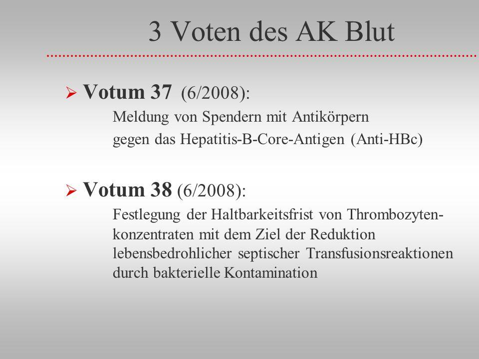 3 Voten des AK Blut Votum 37 (6/2008): Meldung von Spendern mit Antikörpern gegen das Hepatitis-B-Core-Antigen (Anti-HBc) Votum 38 (6/2008): Festlegung der Haltbarkeitsfrist von Thrombozyten- konzentraten mit dem Ziel der Reduktion lebensbedrohlicher septischer Transfusionsreaktionen durch bakterielle Kontamination