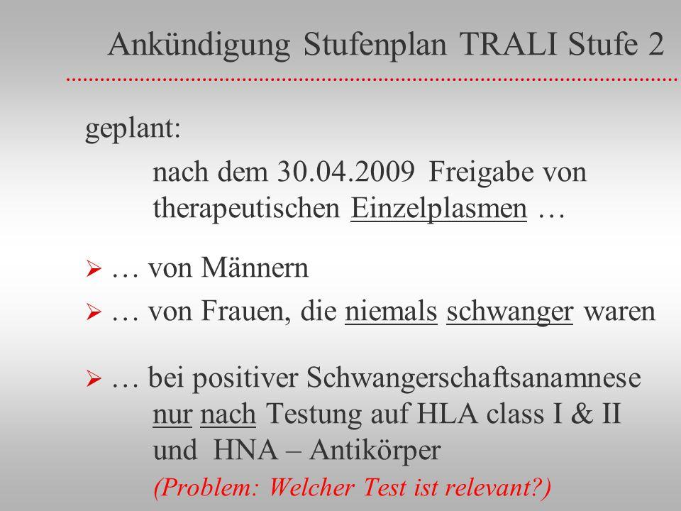 Ankündigung Stufenplan TRALI Stufe 2 geplant: nach dem 30.04.2009 Freigabe von therapeutischen Einzelplasmen … … von Männern … von Frauen, die niemals schwanger waren … bei positiver Schwangerschaftsanamnese nur nach Testung auf HLA class I & II und HNA – Antikörper (Problem: Welcher Test ist relevant?)