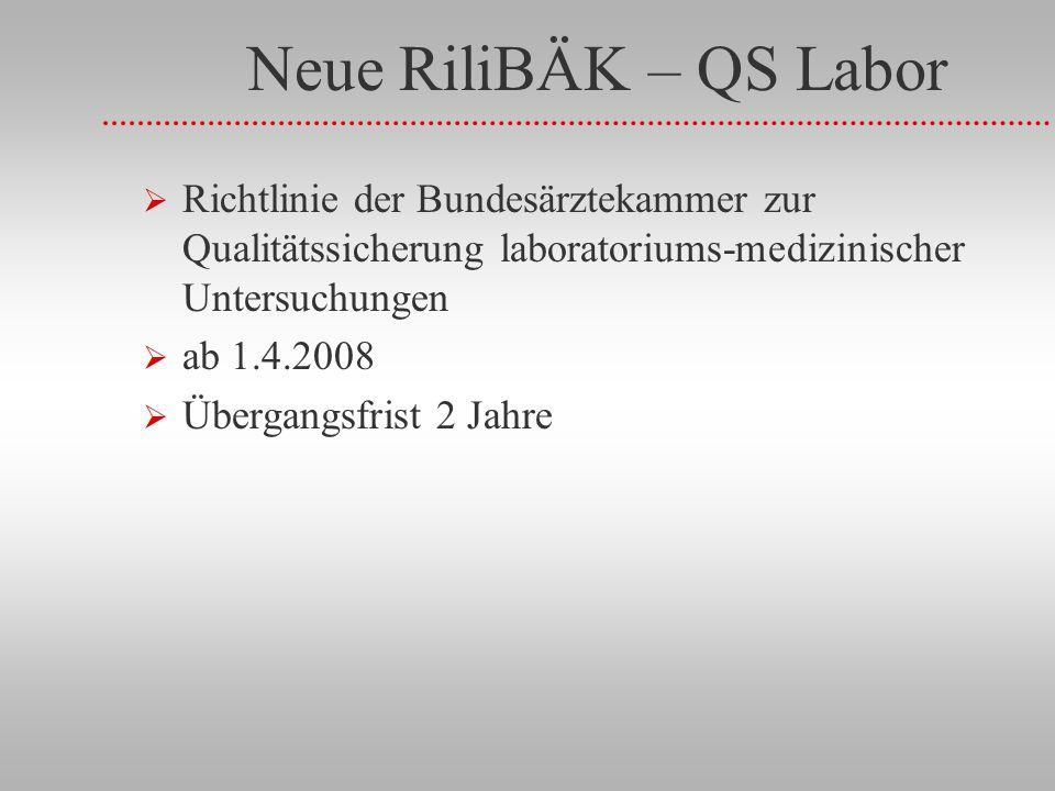 Neue RiliBÄK – QS Labor Richtlinie der Bundesärztekammer zur Qualitätssicherung laboratoriums-medizinischer Untersuchungen ab 1.4.2008 Übergangsfrist 2 Jahre