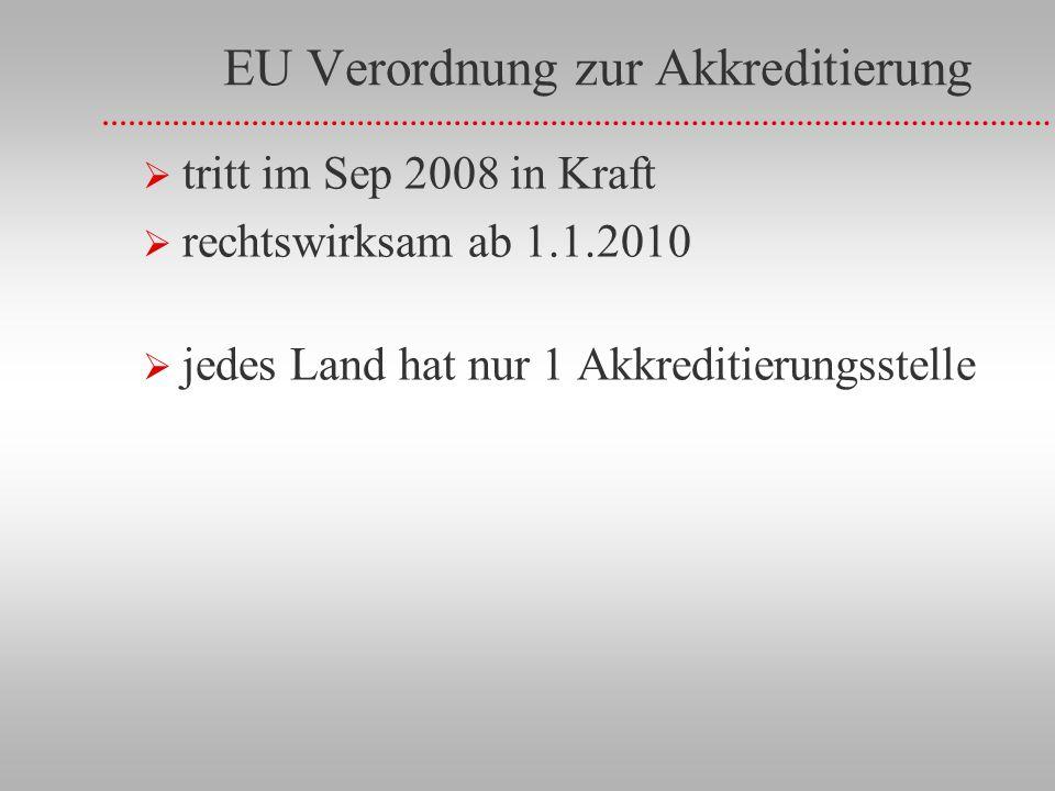 EU Verordnung zur Akkreditierung tritt im Sep 2008 in Kraft rechtswirksam ab 1.1.2010 jedes Land hat nur 1 Akkreditierungsstelle