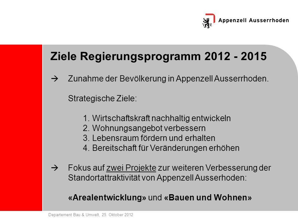 Departement Bau & Umwelt, 25. Oktober 2012 Ziele Regierungsprogramm 2012 - 2015 Zunahme der Bevölkerung in Appenzell Ausserrhoden. Strategische Ziele: