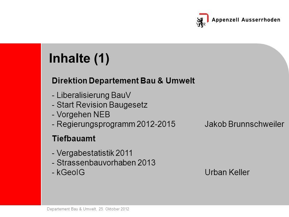 Departement Bau & Umwelt, 25. Oktober 2012 Inhalte (1) Direktion Departement Bau & Umwelt - Liberalisierung BauV - Start Revision Baugesetz - Vorgehen