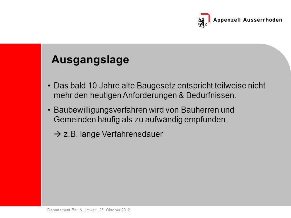 Departement Bau & Umwelt, 25. Oktober 2012 Ausgangslage Das bald 10 Jahre alte Baugesetz entspricht teilweise nicht mehr den heutigen Anforderungen &