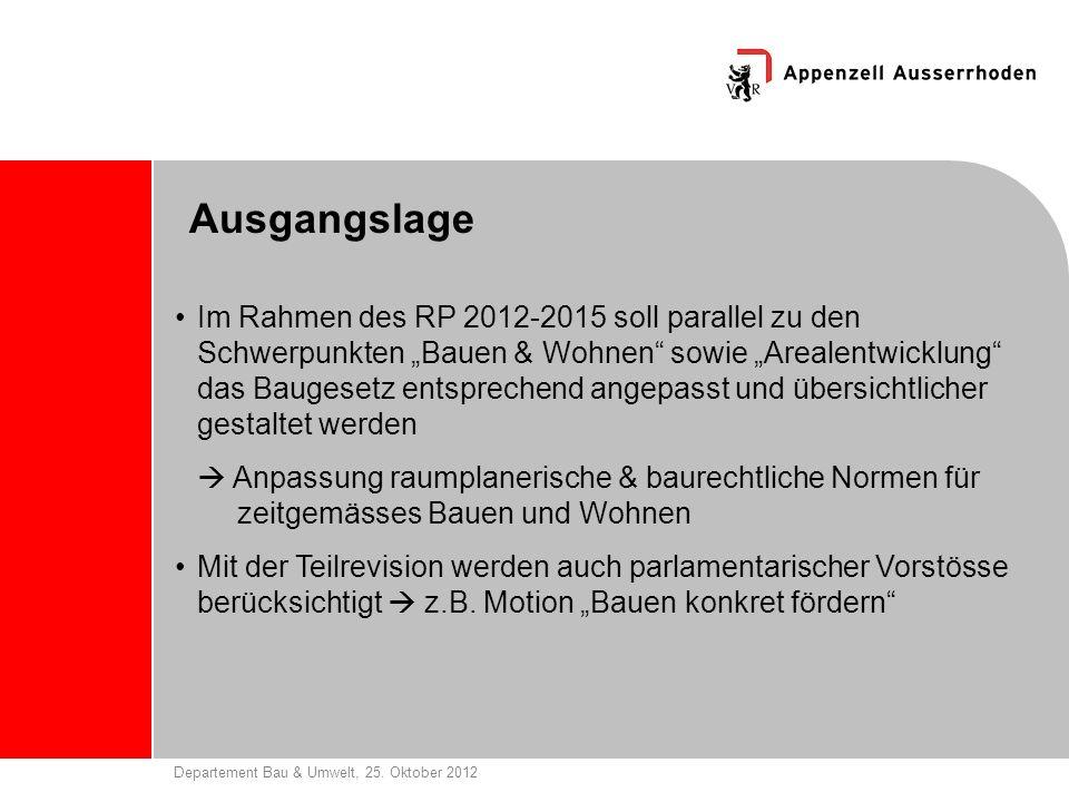 Departement Bau & Umwelt, 25. Oktober 2012 Ausgangslage Im Rahmen des RP 2012-2015 soll parallel zu den Schwerpunkten Bauen & Wohnen sowie Arealentwic