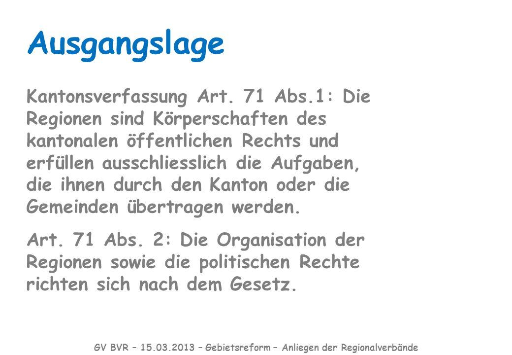 Ausgangslage Kantonsverfassung Art.