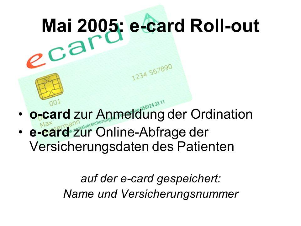 Mai 2005: e-card Roll-out o-card zur Anmeldung der Ordination e-card zur Online-Abfrage der Versicherungsdaten des Patienten auf der e-card gespeichert: Name und Versicherungsnummer