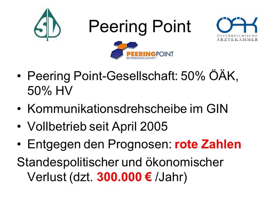 Peering Point Peering Point-Gesellschaft: 50% ÖÄK, 50% HV Kommunikationsdrehscheibe im GIN Vollbetrieb seit April 2005 Entgegen den Prognosen: rote Zahlen Standespolitischer und ökonomischer Verlust (dzt.