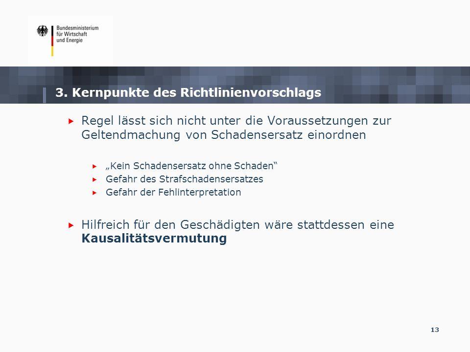 3. Kernpunkte des Richtlinienvorschlags Regel lässt sich nicht unter die Voraussetzungen zur Geltendmachung von Schadensersatz einordnen Kein Schadens
