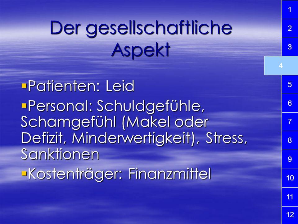 Der gesellschaftliche Aspekt Patienten: Leid Patienten: Leid Personal: Schuldgefühle, Schamgefühl (Makel oder Defizit, Minderwertigkeit), Stress, Sank