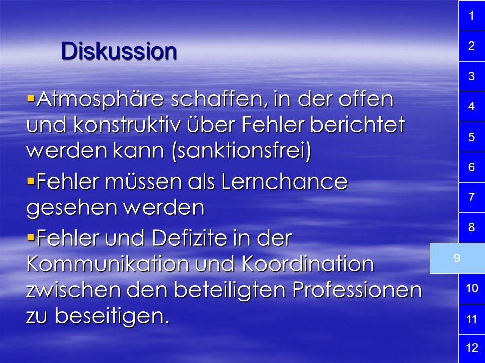 Diskussion Atmosphäre schaffen, in der offen und konstruktiv über Fehler berichtet werden kann (sanktionsfrei) Atmosphäre schaffen, in der offen und k