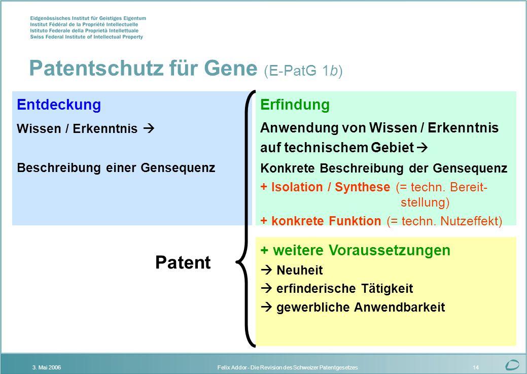 Felix Addor - Die Revision des Schweizer Patentgesetzes3. Mai 200614 Patentschutz für Gene (E-PatG 1b) Entdeckung Wissen / Erkenntnis Beschreibung ein
