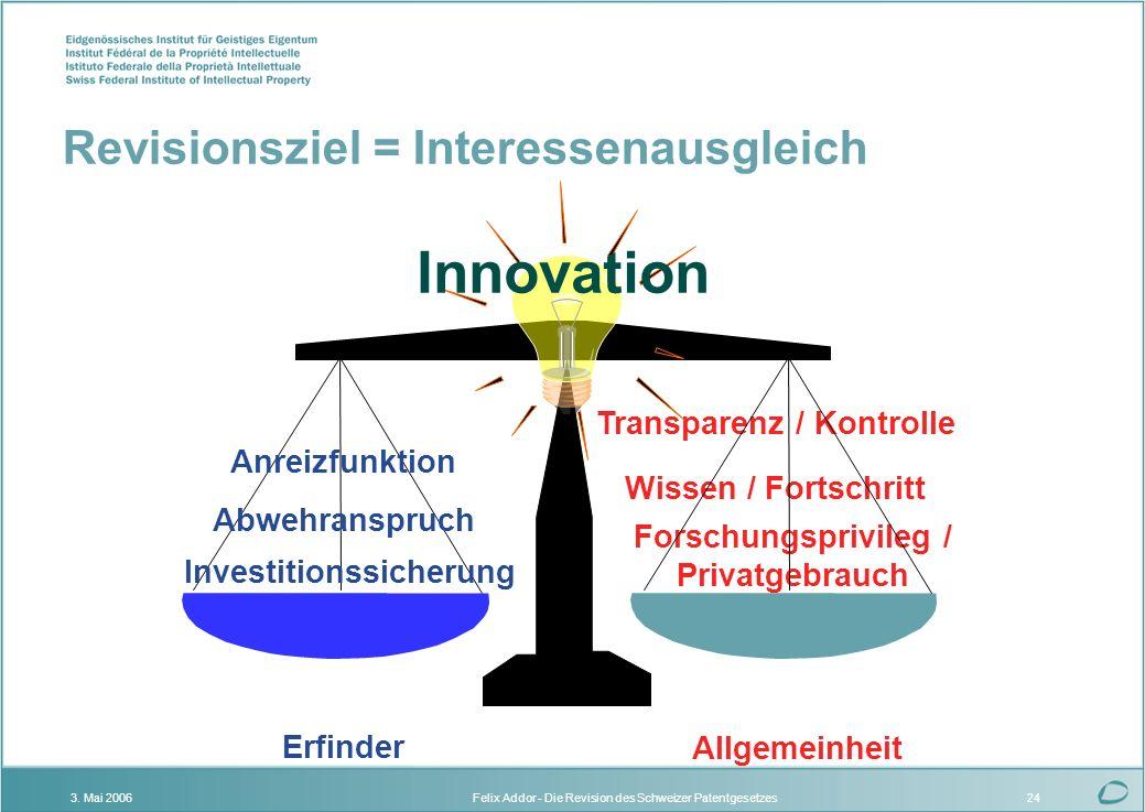 Felix Addor - Die Revision des Schweizer Patentgesetzes3. Mai 200624 Wissen / Fortschritt Transparenz / Kontrolle Forschungsprivileg / Privatgebrauch
