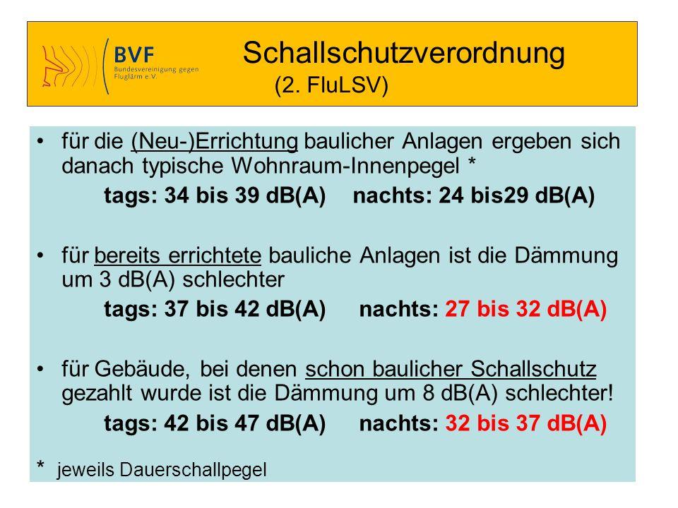 Schallschutzverordnung (2. FluLSV) für die (Neu-)Errichtung baulicher Anlagen ergeben sich danach typische Wohnraum-Innenpegel * tags: 34 bis 39 dB(A)