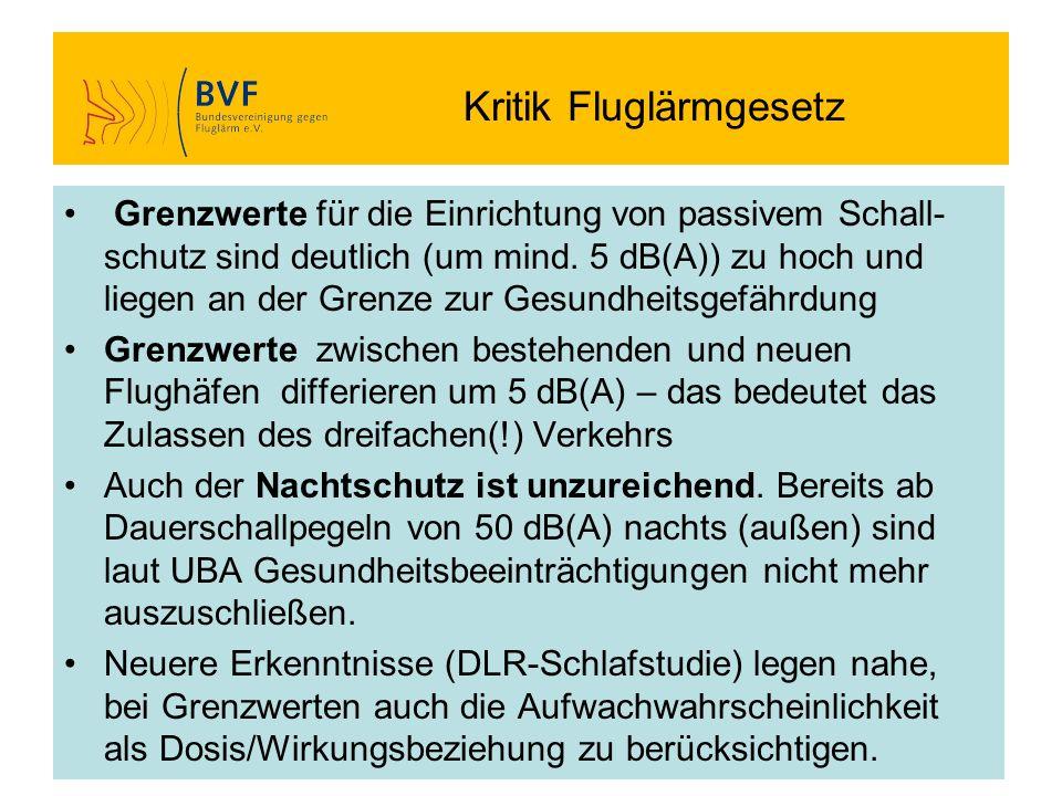 Kritik Fluglärmgesetz Grenzwerte für die Einrichtung von passivem Schall- schutz sind deutlich (um mind. 5 dB(A)) zu hoch und liegen an der Grenze zur