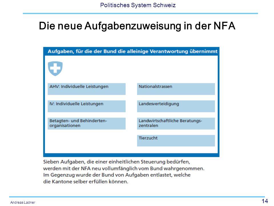 14 Politisches System Schweiz Andreas Ladner Die neue Aufgabenzuweisung in der NFA