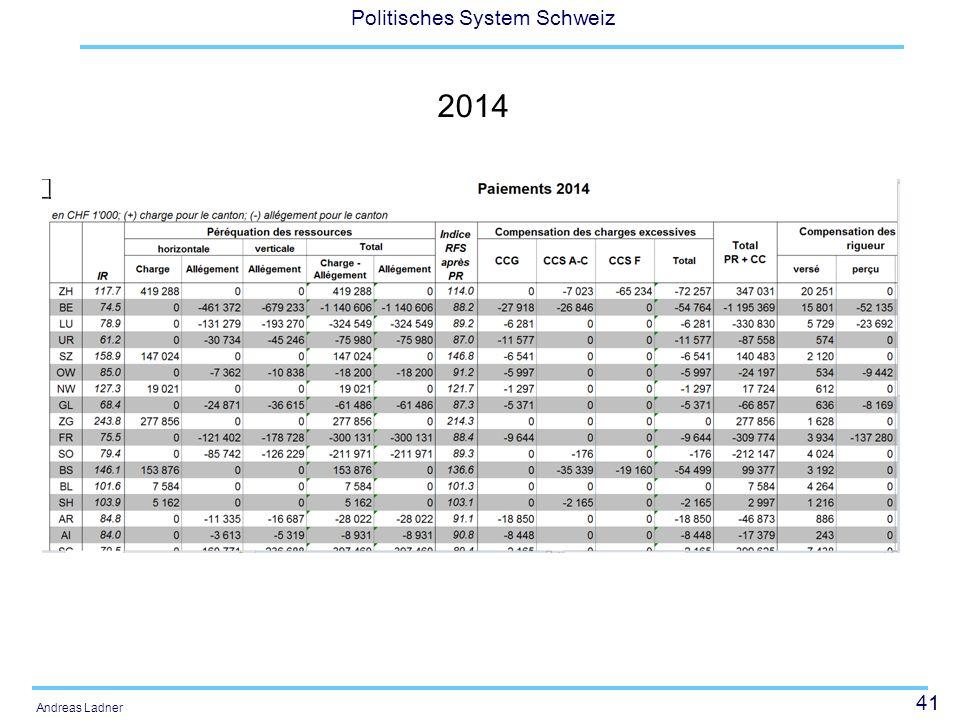 41 Politisches System Schweiz Andreas Ladner 2014