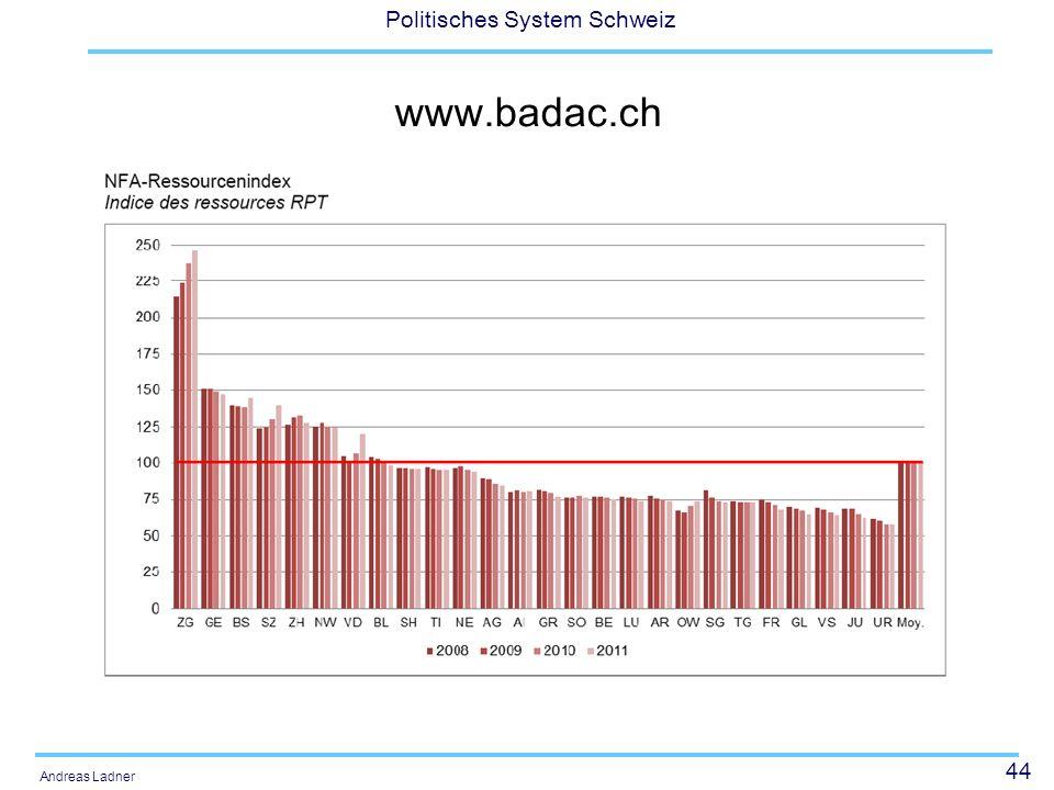 44 Politisches System Schweiz Andreas Ladner www.badac.ch