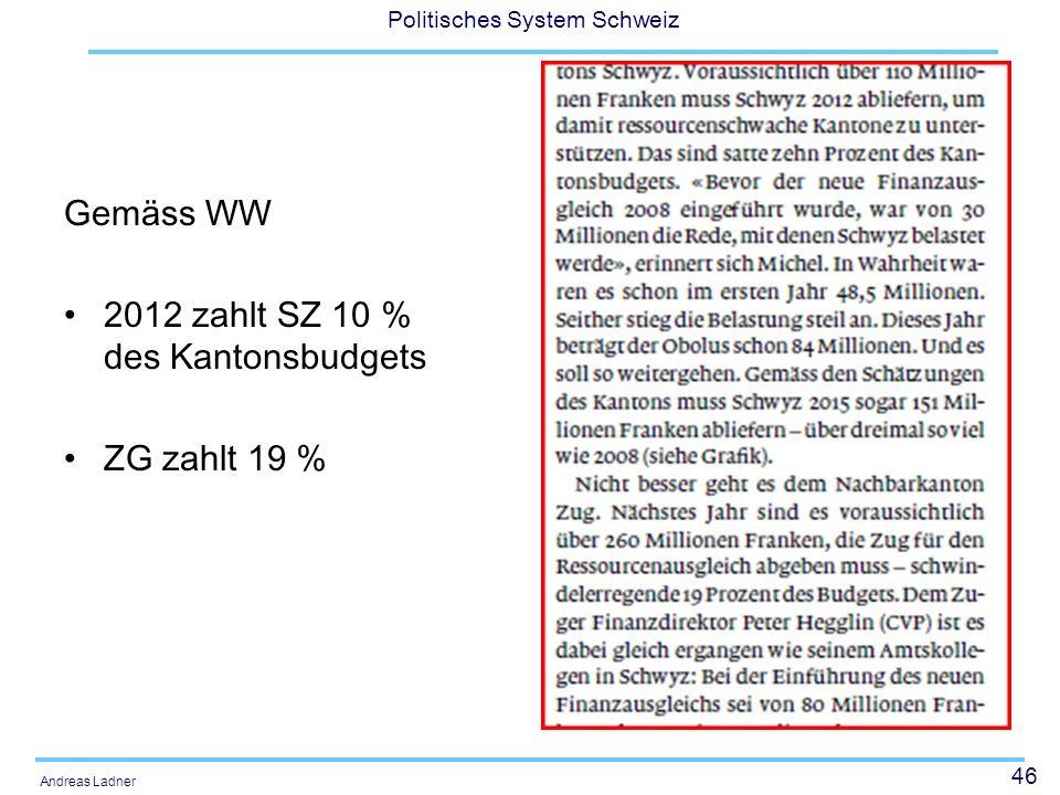 46 Politisches System Schweiz Andreas Ladner Gemäss WW 2012 zahlt SZ 10 % des Kantonsbudgets ZG zahlt 19 %