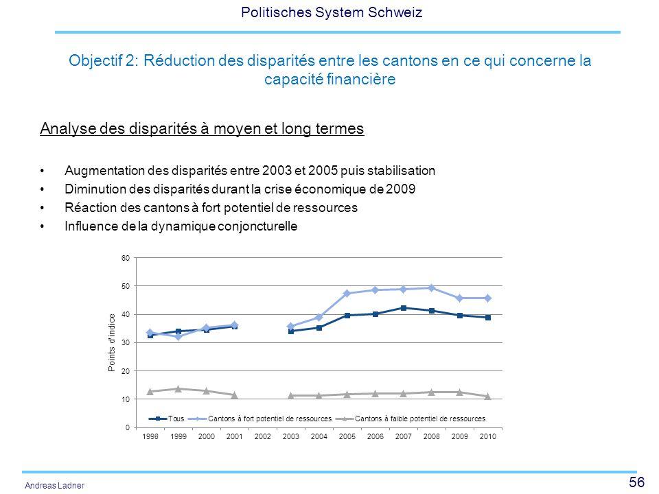 56 Politisches System Schweiz Andreas Ladner Objectif 2: Réduction des disparités entre les cantons en ce qui concerne la capacité financière Analyse