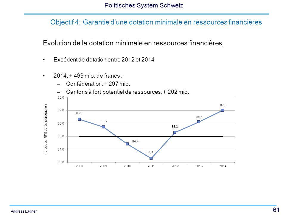 61 Politisches System Schweiz Andreas Ladner Objectif 4: Garantie dune dotation minimale en ressources financières Evolution de la dotation minimale e