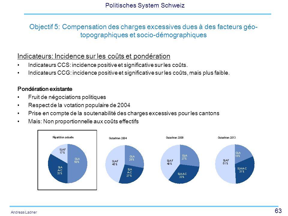 63 Politisches System Schweiz Andreas Ladner Objectif 5: Compensation des charges excessives dues à des facteurs géo- topographiques et socio-démograp
