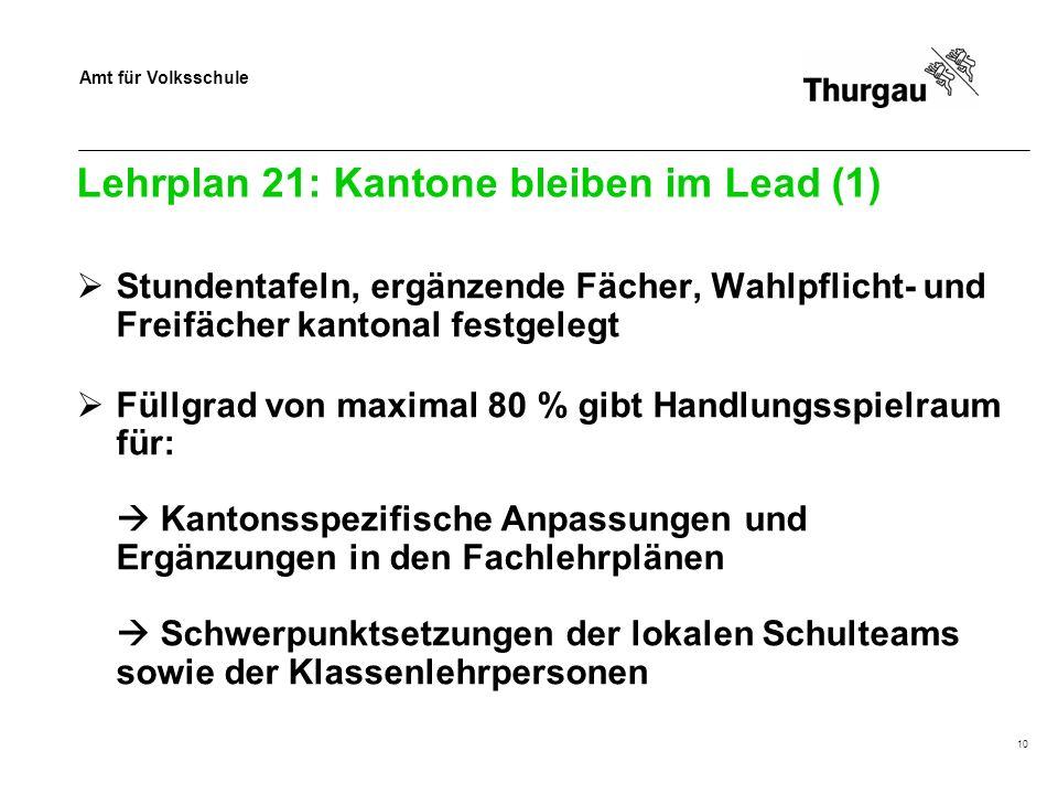 Amt für Volksschule 10 Lehrplan 21: Kantone bleiben im Lead (1) Stundentafeln, ergänzende Fächer, Wahlpflicht- und Freifächer kantonal festgelegt Füll