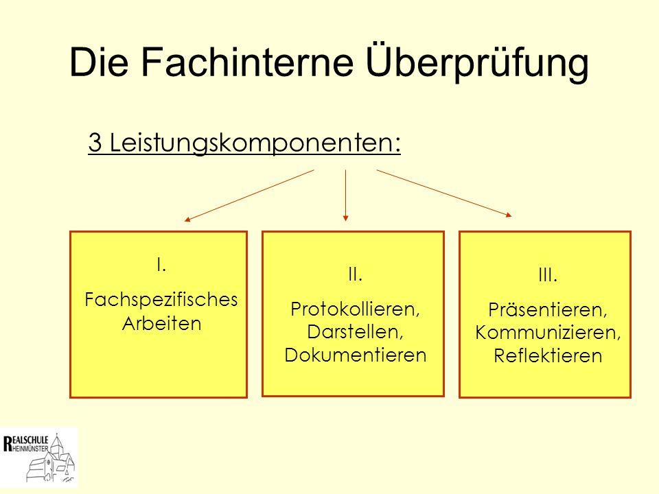 Die Fachinterne Überprüfung 3 Leistungskomponenten: I. Fachspezifisches Arbeiten II. Protokollieren, Darstellen, Dokumentieren III. Präsentieren, Komm