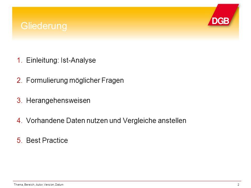 Gliederung 1.Einleitung: Ist-Analyse 2.Formulierung möglicher Fragen 3.Herangehensweisen 4.Vorhandene Daten nutzen und Vergleiche anstellen 5.Best Pra