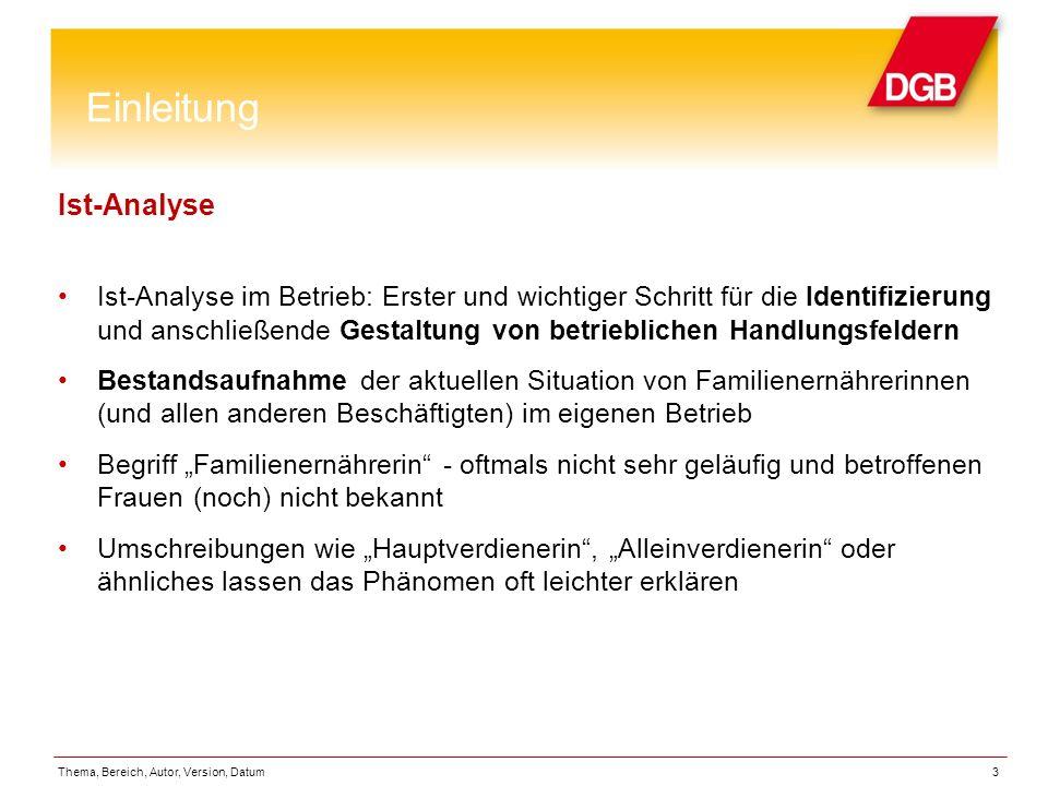 Einleitung Ist-Analyse Ist-Analyse im Betrieb: Erster und wichtiger Schritt für die Identifizierung und anschließende Gestaltung von betrieblichen Han