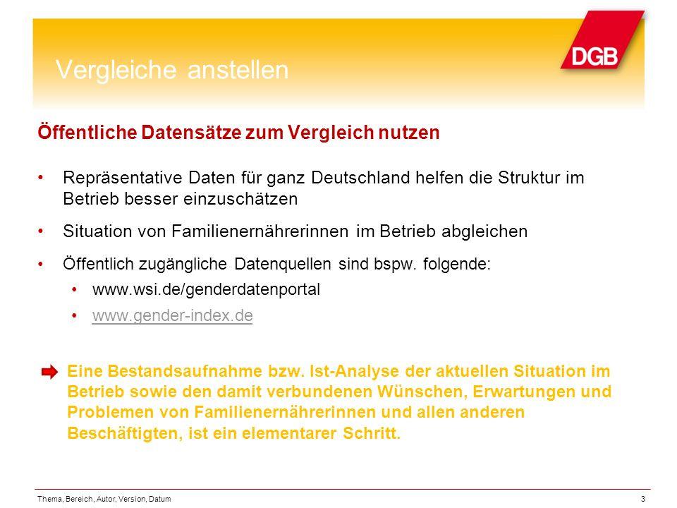 Vergleiche anstellen Öffentliche Datensätze zum Vergleich nutzen Repräsentative Daten für ganz Deutschland helfen die Struktur im Betrieb besser einzu