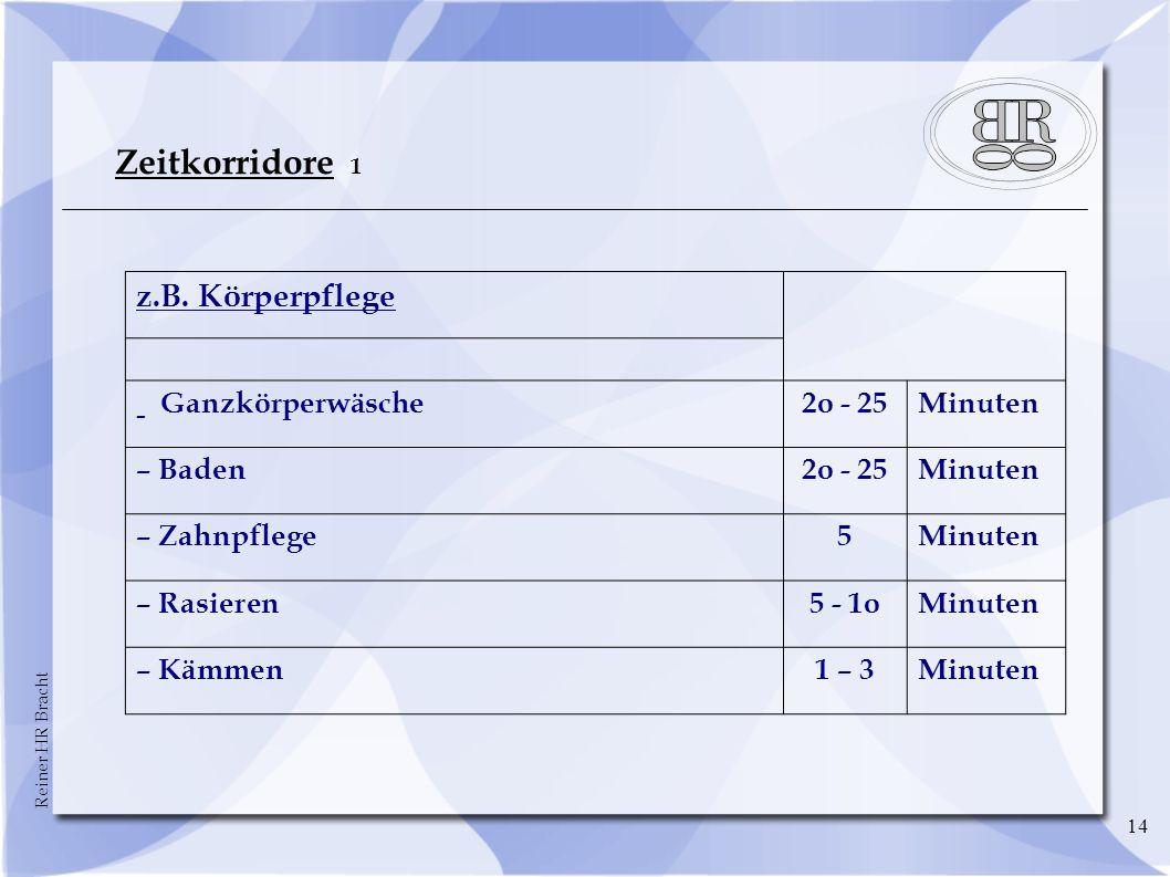 Reiner HR Bracht 14 Zeitkorridore 1 z.B.