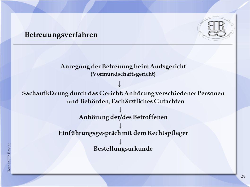 Reiner HR Bracht 28 Betreuungsverfahren Anregung der Betreuung beim Amtsgericht (Vormundschaftsgericht) Sachaufklärung durch das Gericht: Anhörung ver